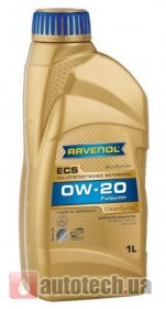 RAVENOL Eco Synth ECS 0W-20 1 л.