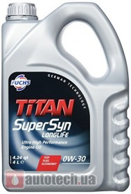 Fuchs TITAN SUPERSYN LONGLIFE 0W-30 4 л. - Фото 2